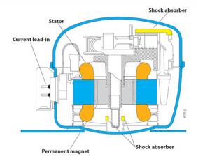 ¿Nevera de 12v CC o nevera de 220v CA con convertidor?