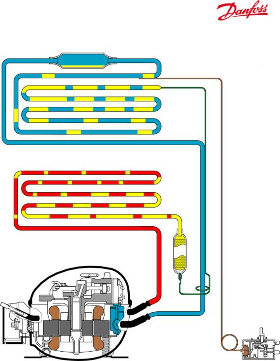 Como funciona una nevera de compresor.